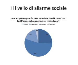 Covid-19, dall'Università di Pavia una indagine sui comportamenti degli italiani